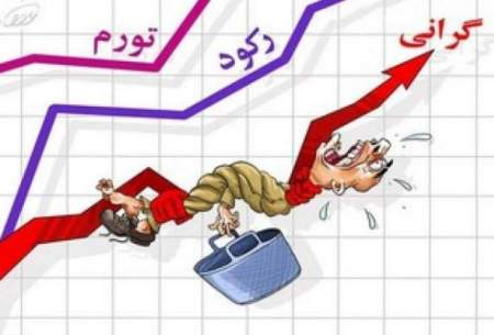 پیشلرزه اقتصادی