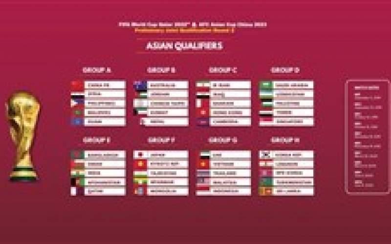 بررسی صعود به جام جهانی به عنوان تیم دوم