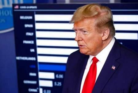 طعنه ترامپ به آمار کرونا در ایران و چین: کسی واقعا این رقمها را باور میکند؟
