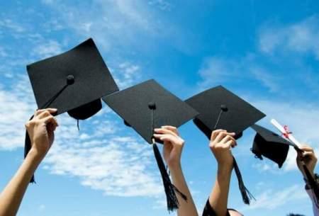 فرصت پاندمی کویید-۱۹برای آموزش عالی ترکیه