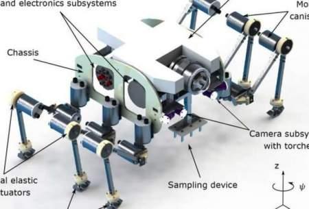 رباتی که میتواند از زیر دریا فیلمبرداری کند