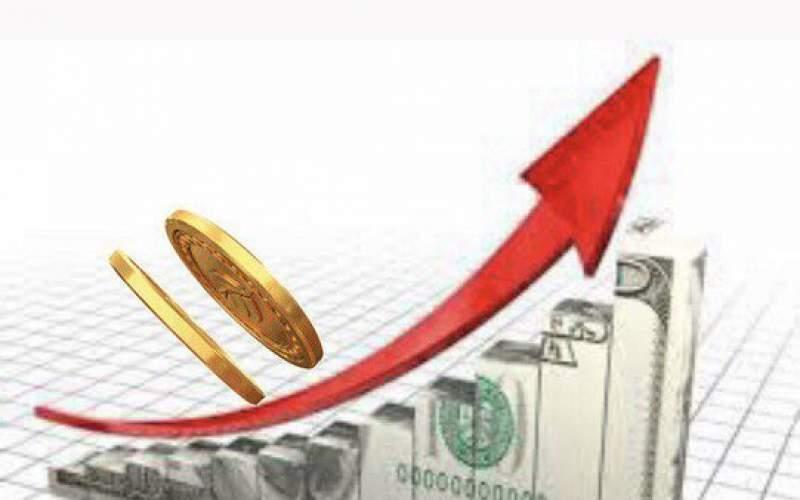 کدام بازار اقتصادی بیشترین بازده را داشته است؟