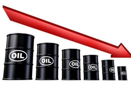 کرونا مانع صعود قیمت نفت شد