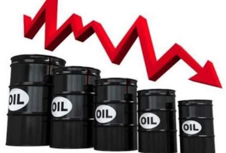 وحشت کرونایی ترمز صعود نفت را کشید