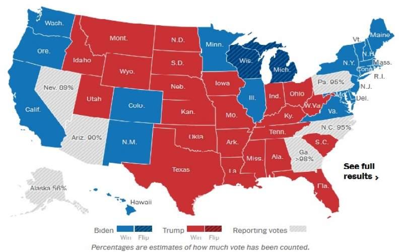 آخرین نتایج آرای انتخابات ریاستجمهوری آمریکا