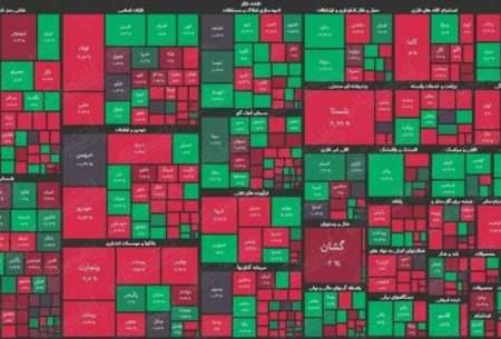 شاخص کل بورس سراسر قرمز شد