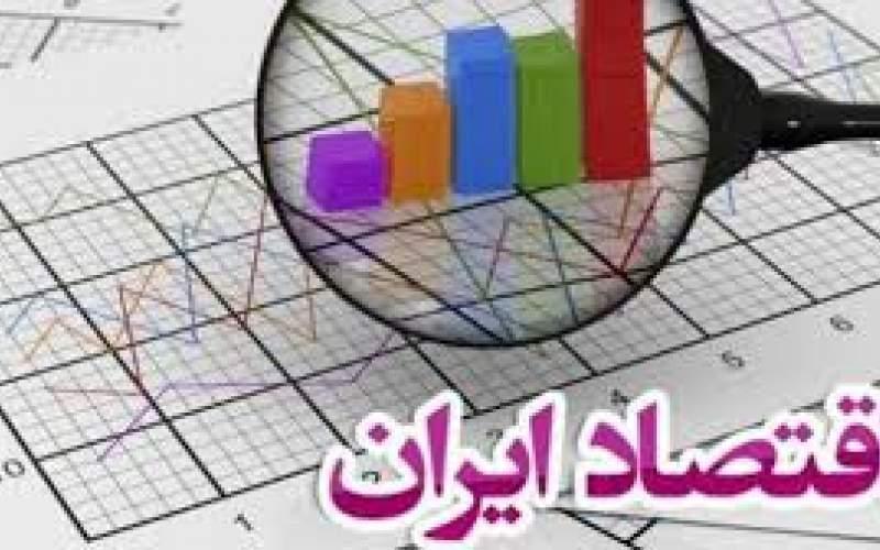 چشمانداز اقتصاد ایران در سال ۲۰۲۱