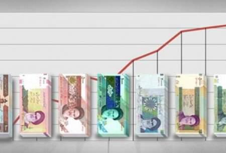 سالانه چقدر رشد نقدینگی در کشور رخ میدهد؟