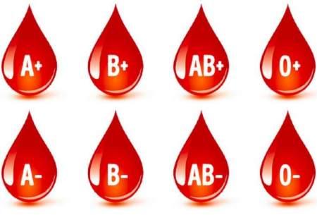 رژیم غذایی مناسب برای هرگروه خونی