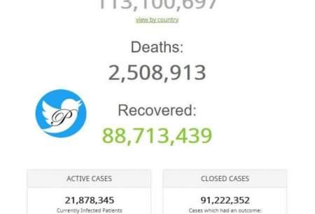چند نفر در جهان ویروس کرونا گرفتند؟ /جدول