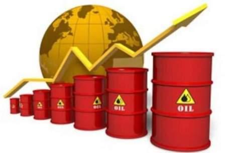 روند صعودی قیمت نفت ترمز برید