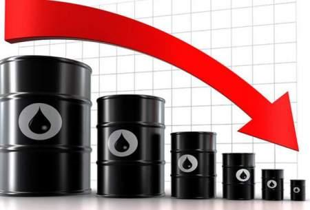 سقوط ۶ درصدی قیمت نفت خام
