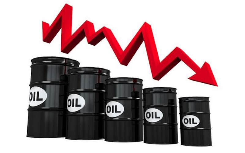 قیمت نفت خام بیش از ۴ درصد سقوط کرد