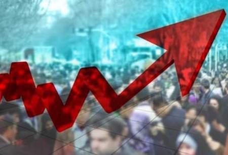 کاهش تابآوری در برابر شوک اقتصادی