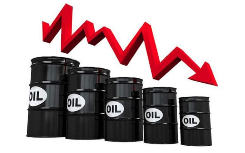 کاهش تقاضا قیمت نفت را کاهش داد