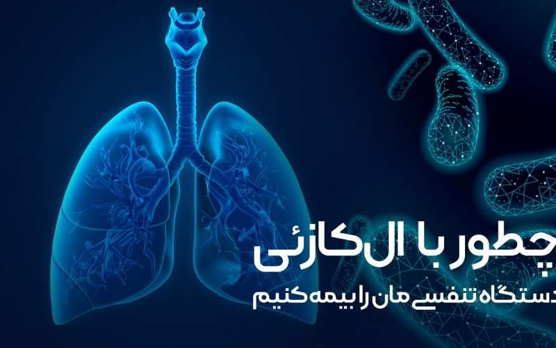 چطور با الکازئی دستگاه تنفسیمان را بیمه کنیم