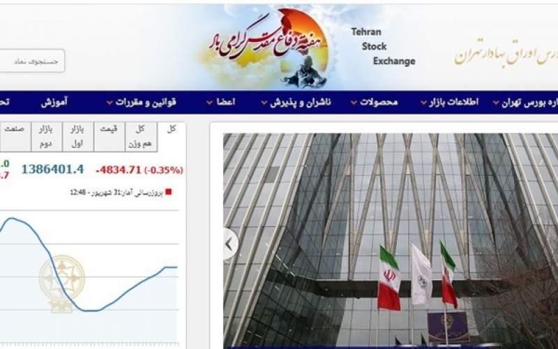 کاهش 4834 واحدی شاخص بورس تهران